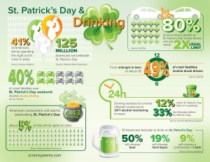st-patricks-day-and-drunk-driving-2016