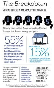 mental-health-infographic-480x785
