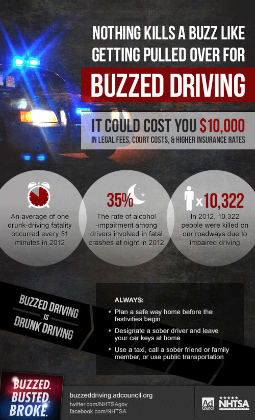 infographic-buzzed-driving